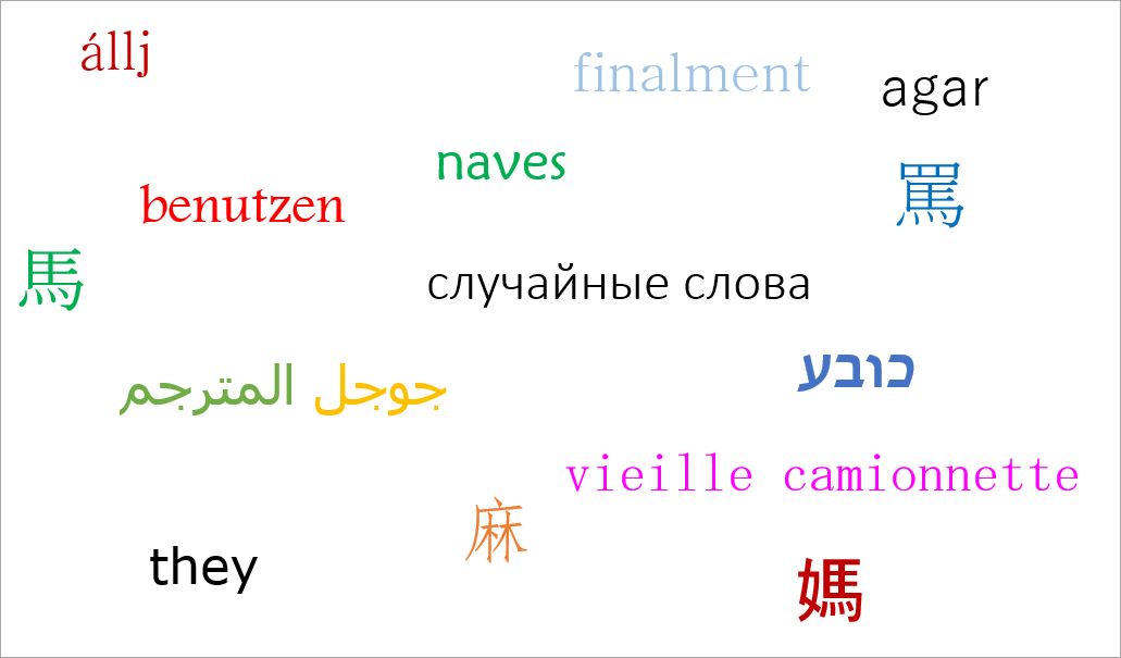 Color-coded words in various languages.
