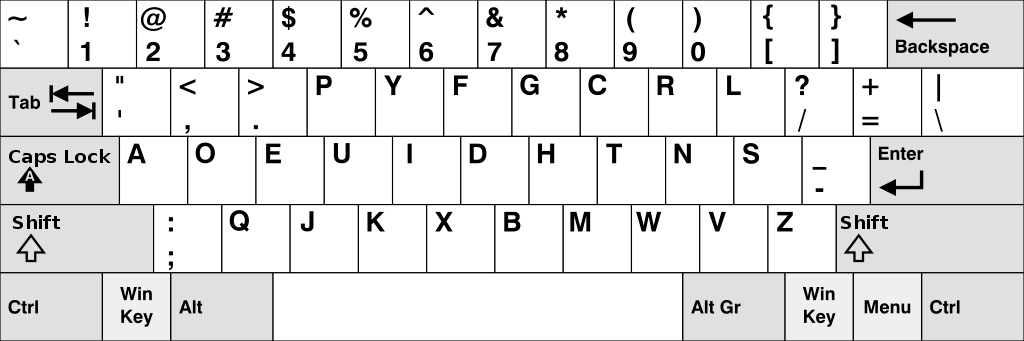 US Dvorak Keyboard Layout